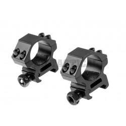 25.4mm Low Type Mount Rings