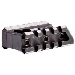 Support picatinny gauche/droit visée AV M4 / AR15